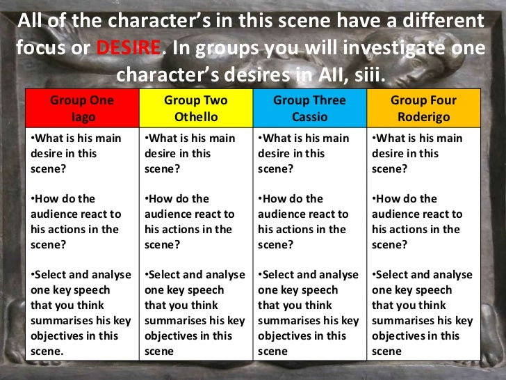 othello character traits