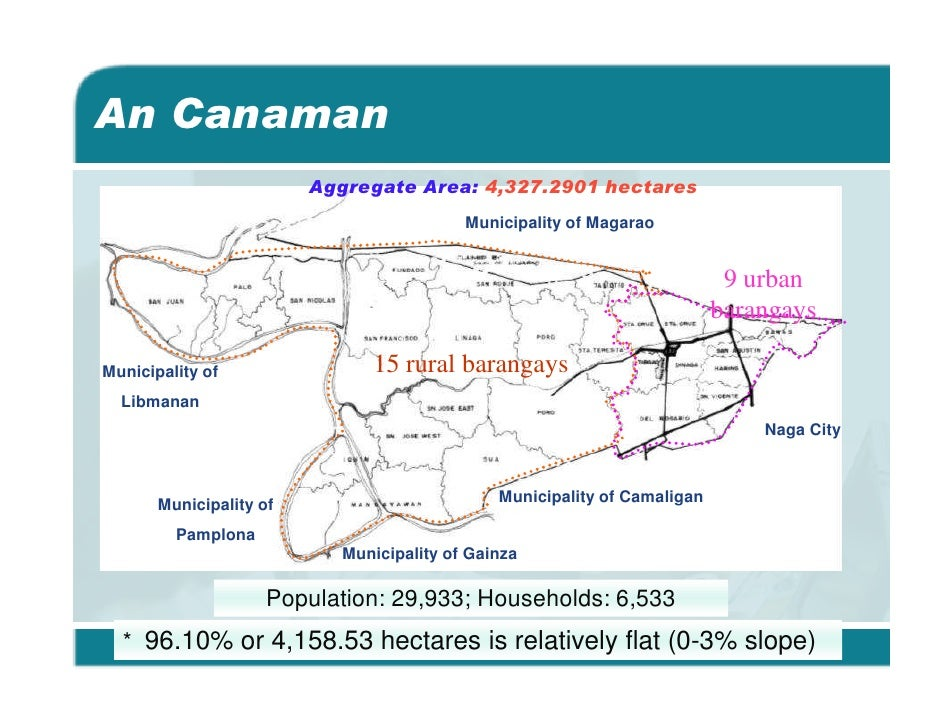 Other presentations using cbms results canaman camarines sur