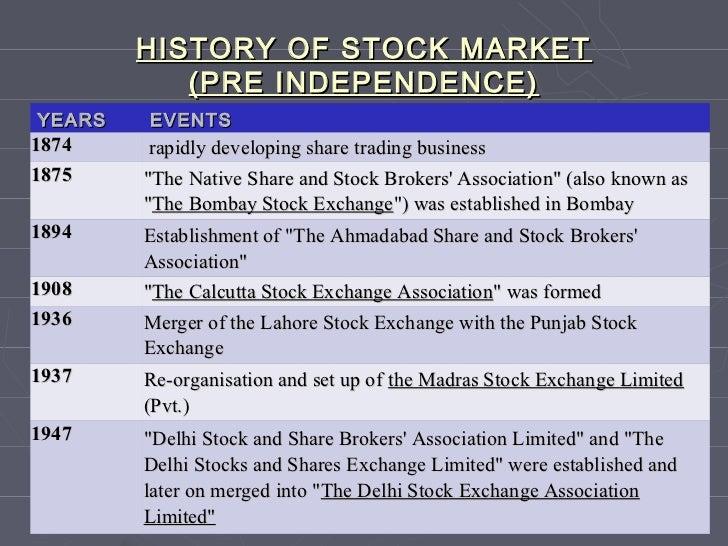 options trading india forum