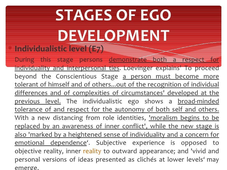 jane loevingers stages of ego development Jane loevingers ' theory of ego development - 9 stages in the development of the ego - focus is on individual and the formation/understanding of the self based on freud's personality theory: slideshow 5626057 by miette.