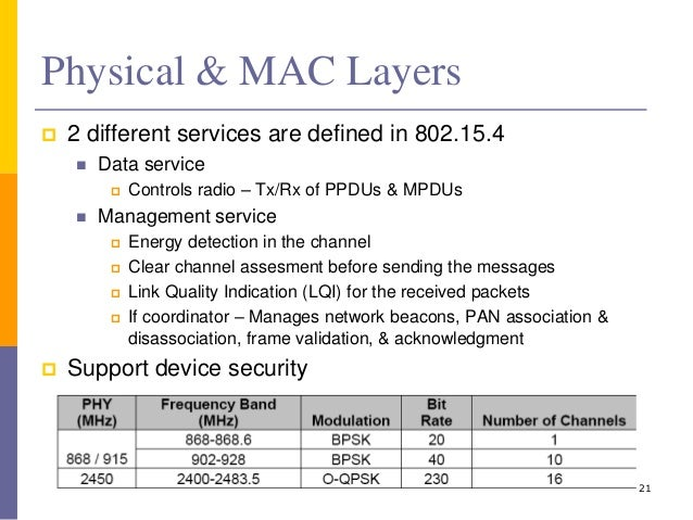 Other types of networks: Bluetooth, Zigbee, & NFC