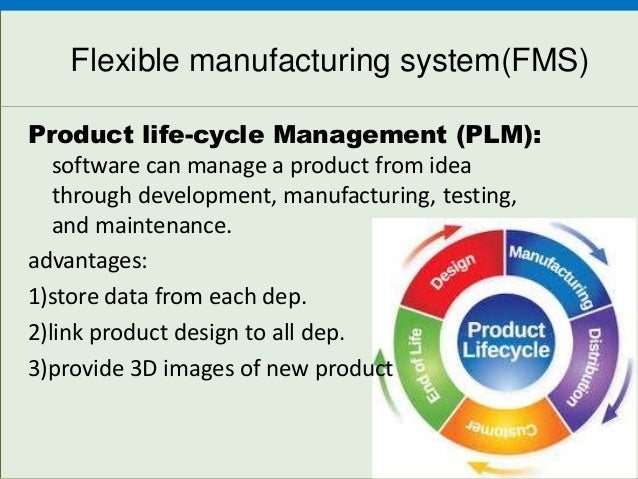 System design life cycle for automated teller machine