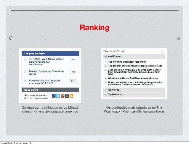 RankingOs conteúdos mais populares no TheWashington Post nas últimas duas horasOs mais compartilhados no Le Mondecom o núm...