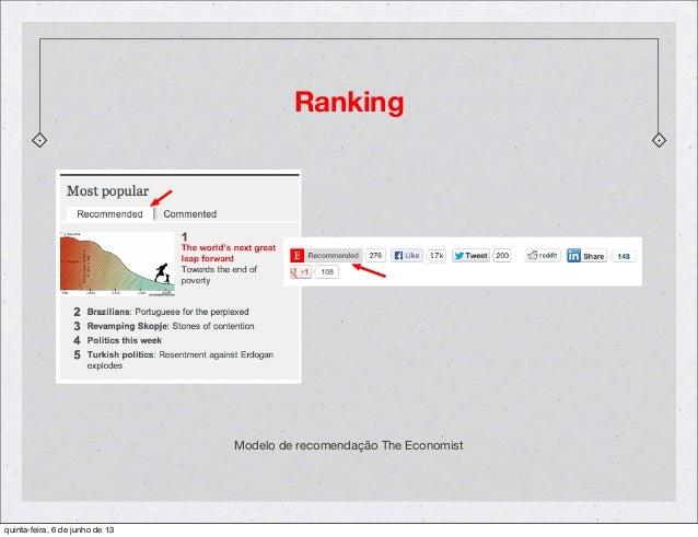 RankingModelo de recomendação The Economistquinta-feira, 6 de junho de 13