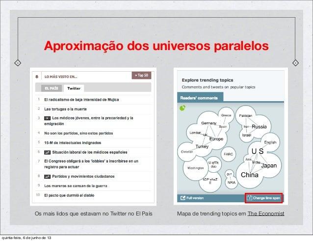 Aproximação dos universos paralelosOs mais lidos que estavam no Twitter no El País Mapa de trending topics em The Economis...