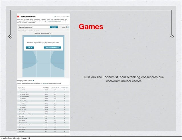 GamesQuiz em The Economist, com o ranking dos leitores queobtiveram melhor escorequinta-feira, 6 de junho de 13
