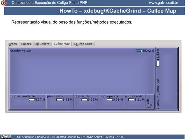 Otimizando a Execução de Cófigo-Fonte PHP  www.galvao.eti.br  HowTo – xdebug/KCacheGrind – Callee Map Representação visual...