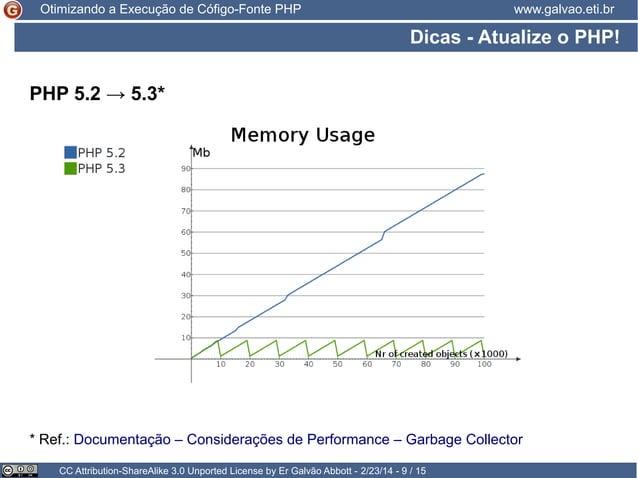 Otimizando a Execução de Cófigo-Fonte PHP  www.galvao.eti.br  Dicas - Atualize o PHP! PHP 5.2 → 5.3*  * Ref.: Documentação...