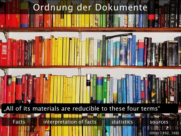 """Ordnung der Dokumente     """"All of its materials are reducible to these four terms""""     Facts      interpretation of facts ..."""