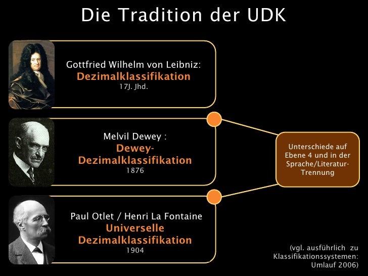 Die Tradition der UDK  Gottfried Wilhelm von Leibniz:   Dezimalklassifikation            17J. Jhd.             Melvil Dewe...