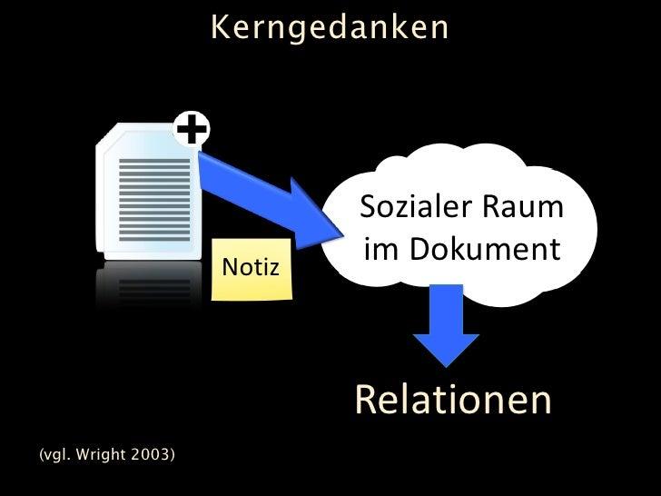 Kerngedanken                                  Sozialer Raum                      Notiz                              im Dok...