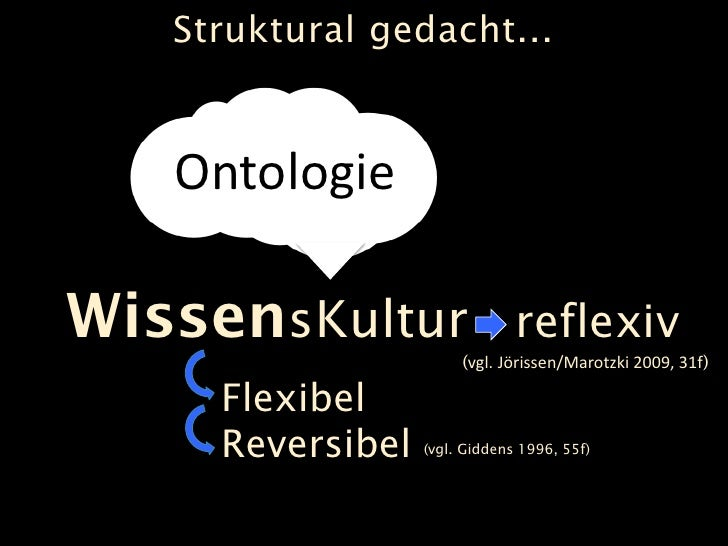 Struktural gedacht...       Ontologie  WissensKultur                  reflexiv                        (vgl. Jörissen/Marot...