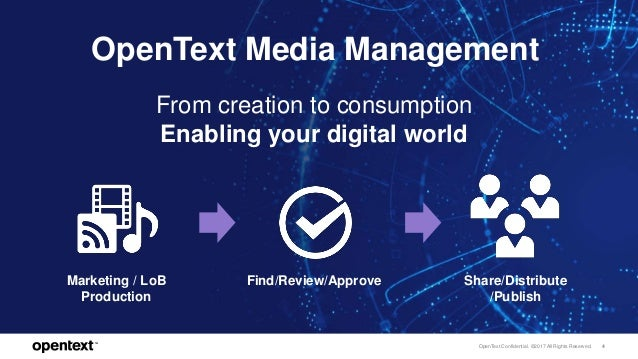 What's New in OpenText Media Management 16 3?