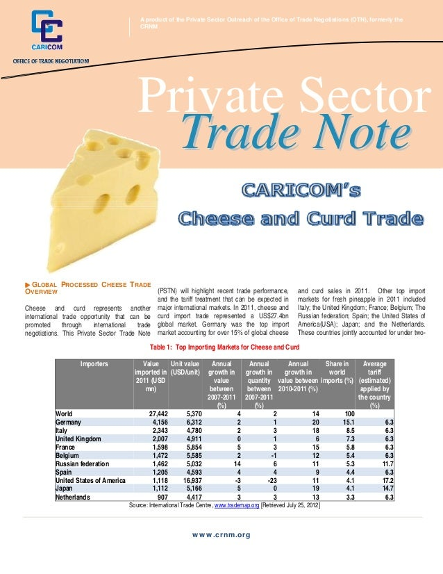 www.crnm.org Private Sector A product of the Private Sector Outreach of the Office of Trade Negotiations (OTN), formerly t...