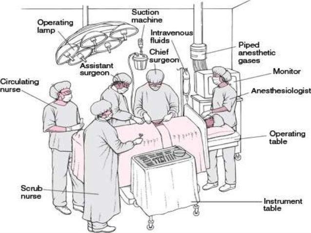 Ot nursing