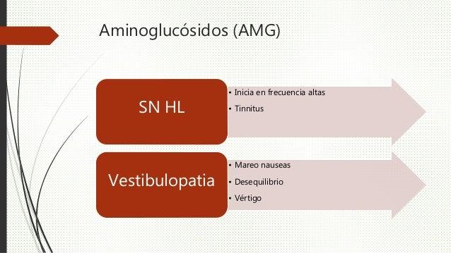 Aminoglucósidos (AMG) • Inicia en frecuencia altas • TinnitusSN HL • Mareo nauseas • Desequilibrio • Vértigo Vestibulopatia