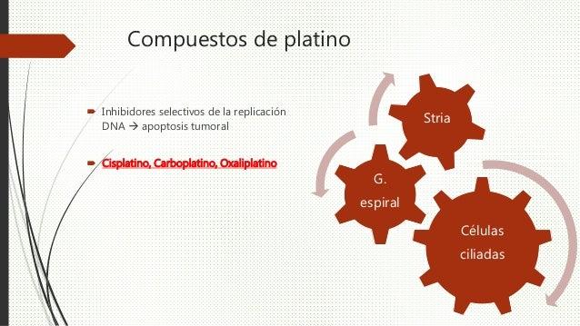 Compuestos de platino  Inhibidores selectivos de la replicación DNA  apoptosis tumoral  Cisplatino, Carboplatino, Oxali...