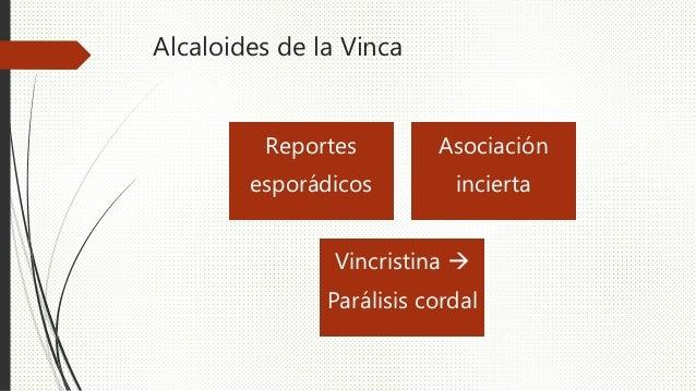 Alcaloides de la Vinca Reportes esporádicos Asociación incierta Vincristina  Parálisis cordal