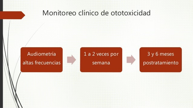 Monitoreo clínico de ototoxicidad Audiometría altas frecuencias 1 a 2 veces por semana 3 y 6 meses postratamiento