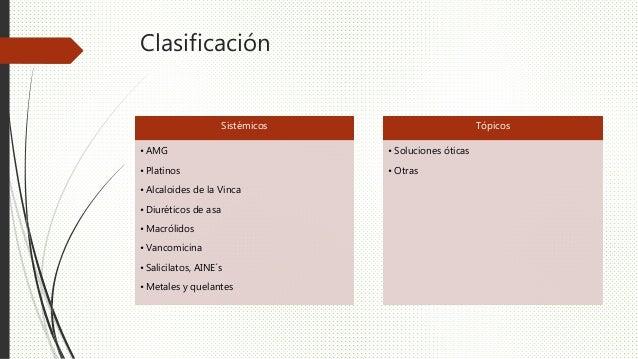 Clasificación Sistémicos • AMG • Platinos • Alcaloides de la Vinca • Diuréticos de asa • Macrólidos • Vancomicina • Salici...