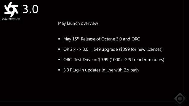 OTOY Presentation - 2016 NVIDIA GPU Technology Conference - April 5 2…