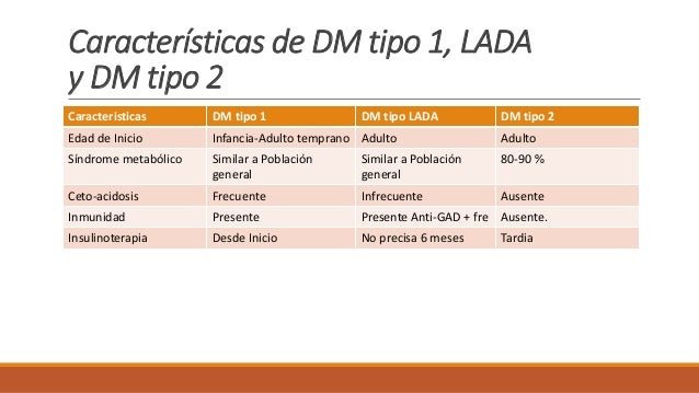 síntomas latentes de diabetes mellitus