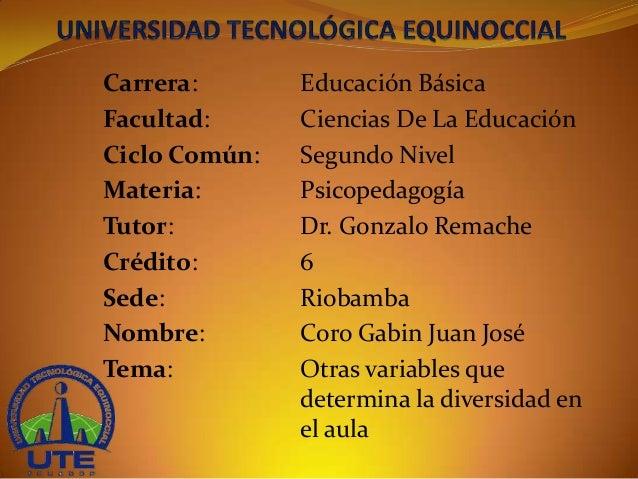 Carrera: Facultad: Ciclo Común: Materia: Tutor: Crédito: Sede: Nombre: Tema:  Educación Básica Ciencias De La Educación Se...