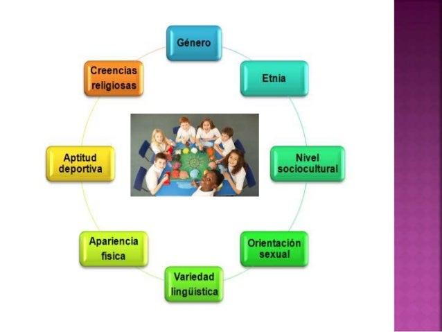 OTRAS VARIABLES QUE DETERMINAN LA DIVERSIDAD EN EL AULA Slide 3