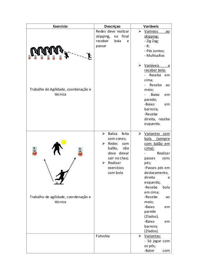 Exercício Descriçao Variáveis Trabalho de Agilidade, coordenação e técnica Redes deve realizar skipping, no final receber ...