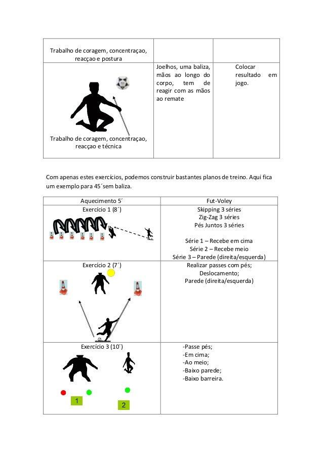 Trabalho de coragem, concentraçao, reacçao e postura Trabalho de coragem, concentraçao, reacçao e técnica Joelhos, uma bal...