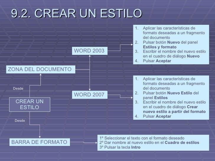 9.2. CREAR UN ESTILO CREAR UN ESTILO ZONA DEL DOCUMENTO BARRA   DE FORMATO Desde WORD 2003 WORD 2007 <ul><li>Aplicar las c...