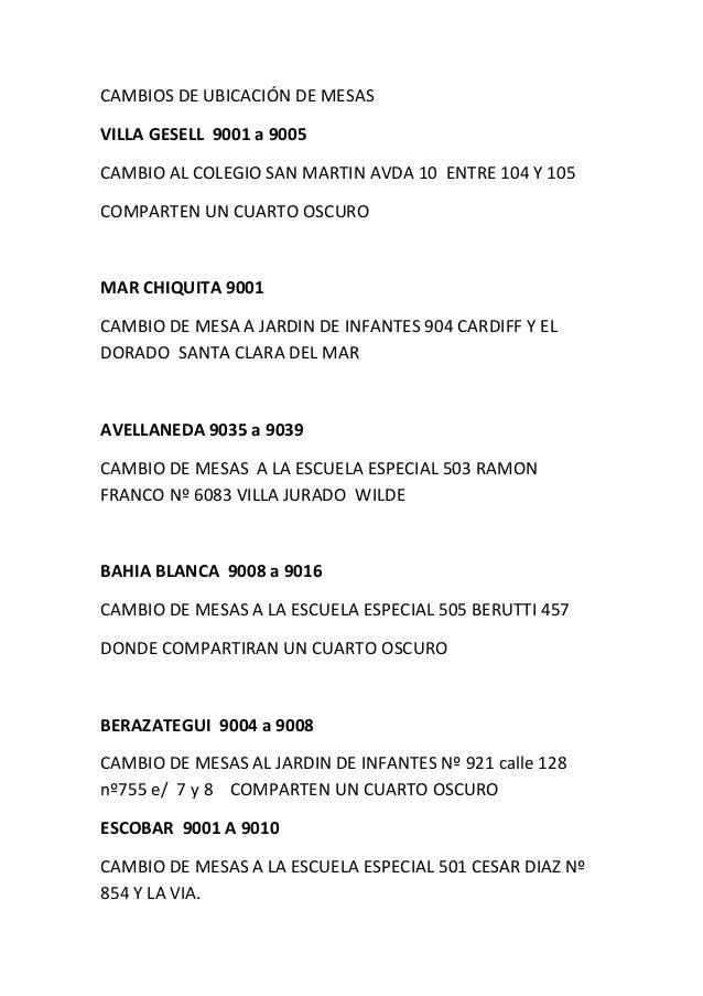 CAMBIOS DE UBICACIÓN DE MESAS VILLA GESELL 9001 a 9005 CAMBIO AL COLEGIO SAN MARTIN AVDA 10 ENTRE 104 Y 105 COMPARTEN UN C...
