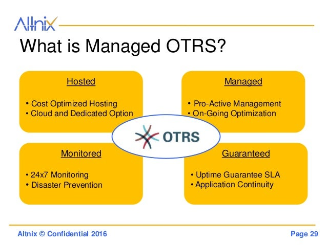 OTRS Consulting Implementation Customization And AMC