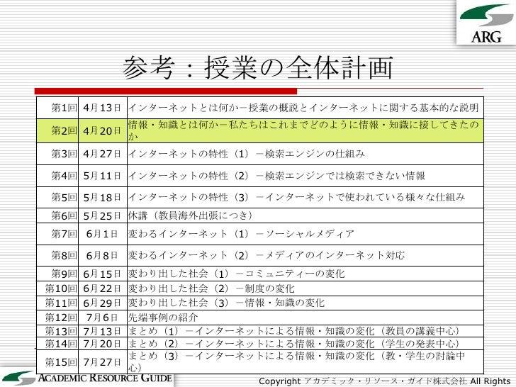 Otsuma(2010420) Slide 2