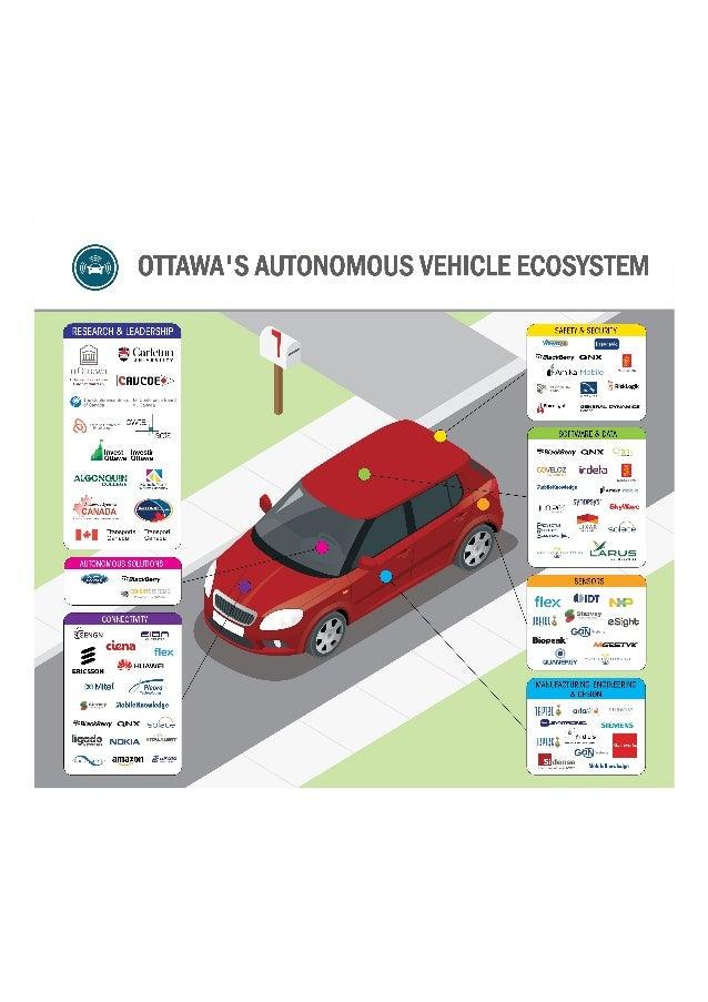Ottawa's Autonomous Car Scene