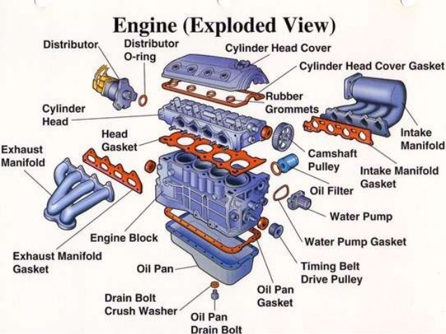 otto engines 4 internal combustion engine