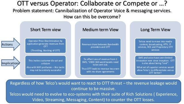 OTT versus Operator: Collaborate or Compete or …? Problem statement: Cannibalization of Operator Voice & messaging service...