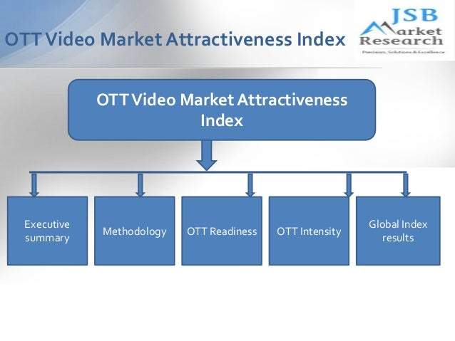 jsb market research ott video Juniper networks offers high-performance network solutions to help service providers, enterprises & the public sector create value & accelerate success.