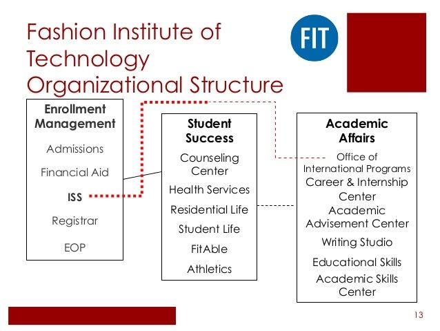 Fashion institute of technology registrar 78