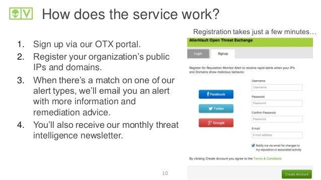 AlienVault OTX Reputation Monitor