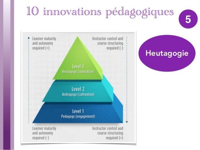 7 9 Se développer comme apprenant Pleine conscience Priorités personnelles Opportunités d'apprentissage 5