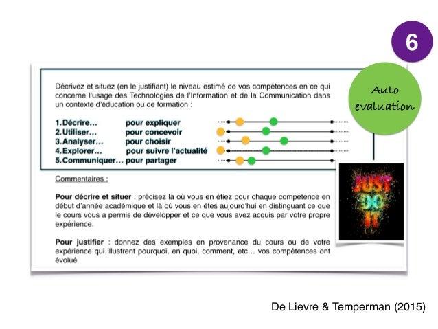...pour les Evaluation dynamique 6 Co- Auto- Peer- Évaluation