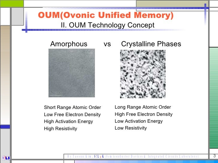 """ovonic unified memory Among the above-mentioned non-volatile memories, ovonic unified memory is the most promising one """"ovonic unified memory"""" is the registered name for the non-volatile memory based on the material called chalcogenide the term """"chalcogen"""" refers to the group vi elements of the periodic table ."""