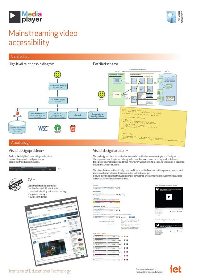 "InstituteofEducationalTechnology Architecture Mainstreamingvideo accessibility Visualdesign <script src=""jquery.js""></scri..."