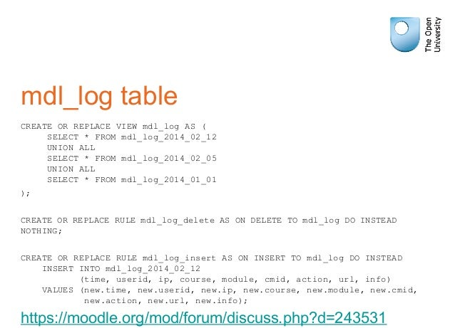 mdl_log table CREATE OR REPLACE VIEW mdl_log AS ( SELECT * FROM mdl_log_2014_02_12 UNION ALL SELECT * FROM mdl_log_2014_02...