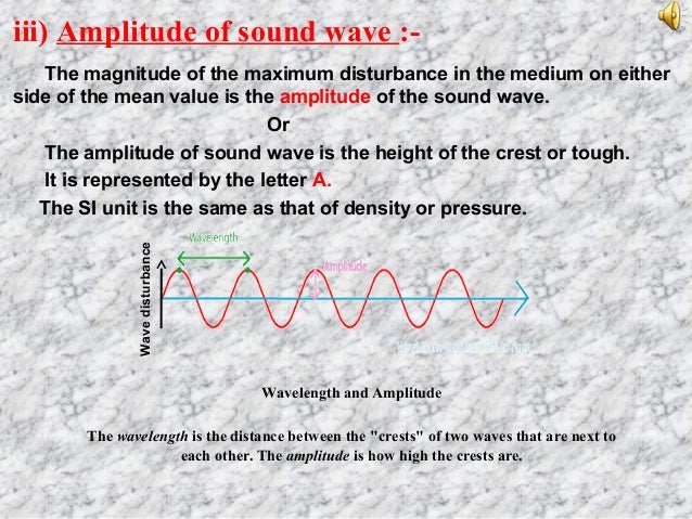 magnitude of sound waves The rate of this oscillation is known as the frequency (f) of the sound wave  the  amount of compression/rarefaction of the air is the amplitude (a) of the sound.