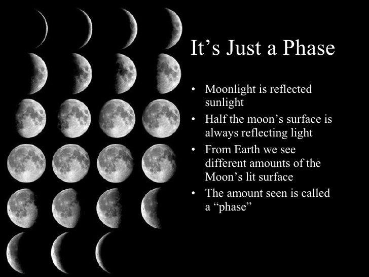 It's Just a Phase <ul><li>Moonlight is reflected sunlight </li></ul><ul><li>Half the moon's surface is always reflecting l...