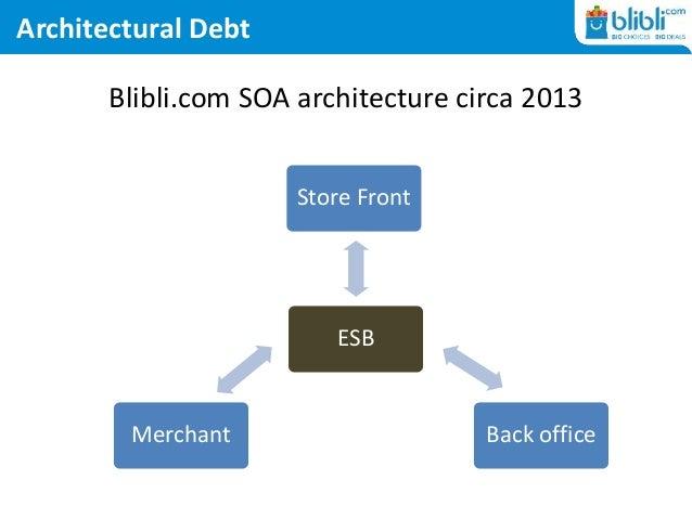 Architectural Debt Blibli.com SOA architecture circa 2013 Store Front Back officeMerchant ESB