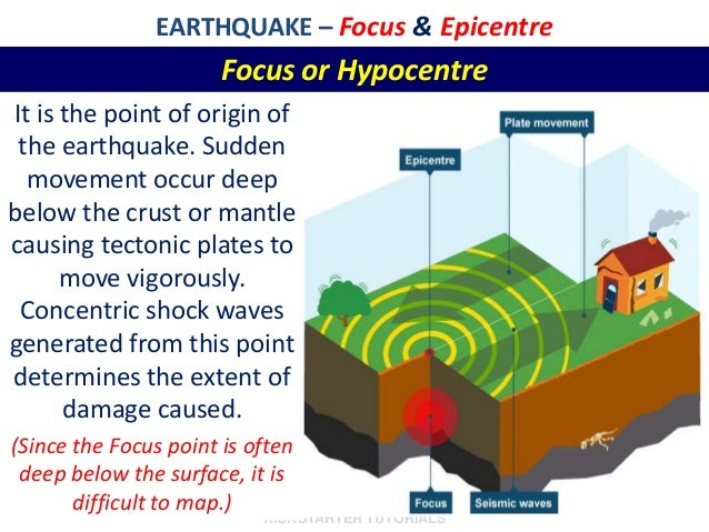 KICKSTARTER TUTORIALS Focus or Hypocentre EARTHQUAKE – Focus & Epicentre It is the point of origin of the earthquake. Sudd...