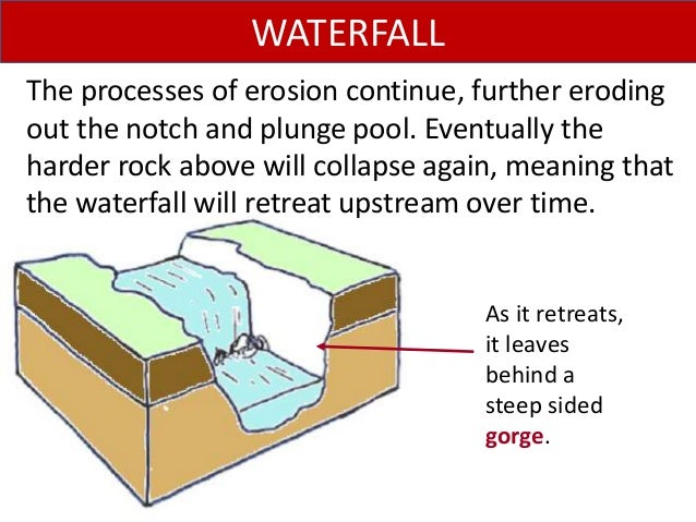 WATERFALL The processes of erosion continue, further eroding out the notch and plunge pool. Eventually the harder rock abo...